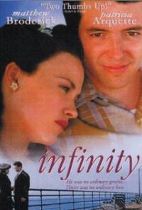 Infinity (1996) movie poster
